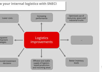 Optimize Your Internal Logistics With SNECI