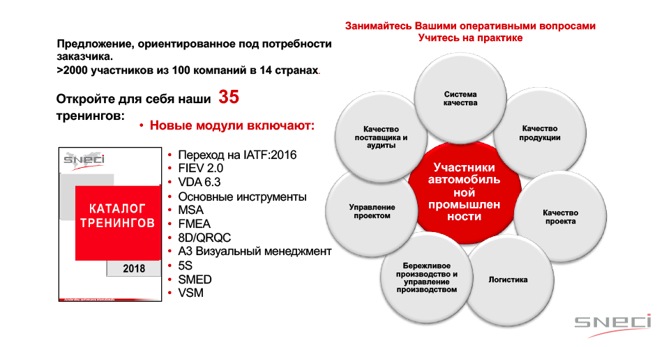 Training Catalog 2018 Available In Russian